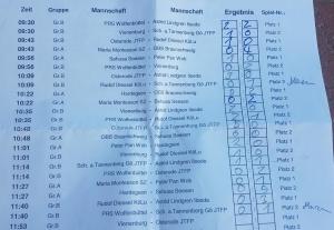 2018-05.Fussballturnier_Wolfenbuettel_5